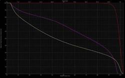DVH(線量体積ヒストグラム)