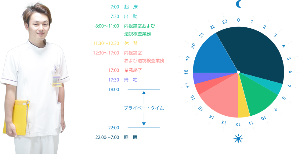 kangoshi_tanishita